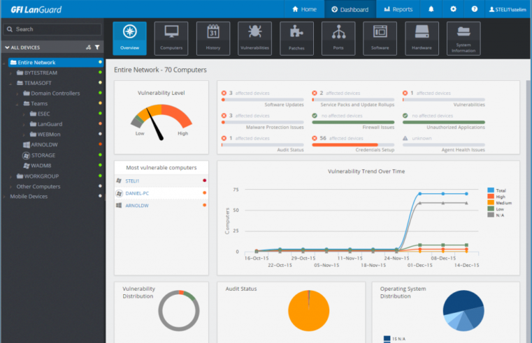 Network Monitoring Performance Tools